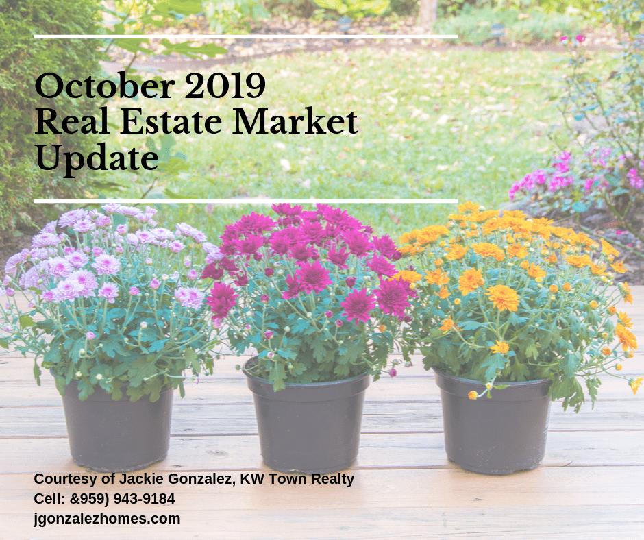October 2019 Real Estate Market Outlook