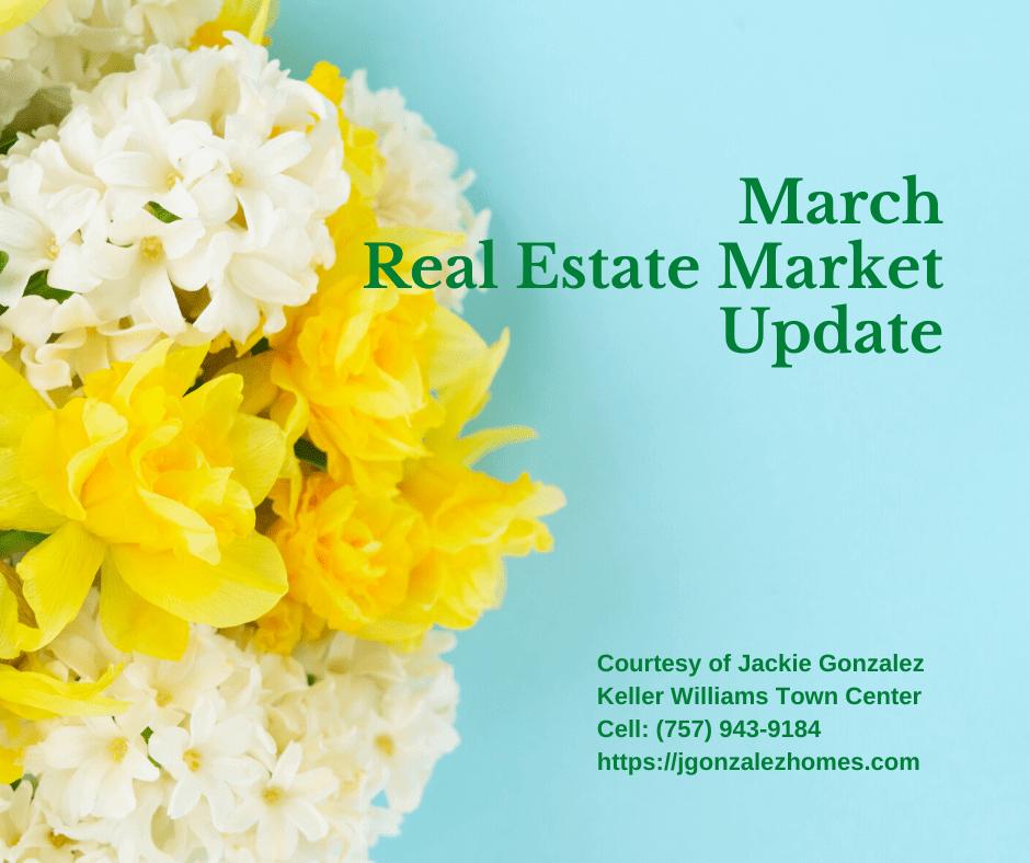 March 2020 Real Estate Market Outlook