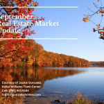 September Real Estate Market Update