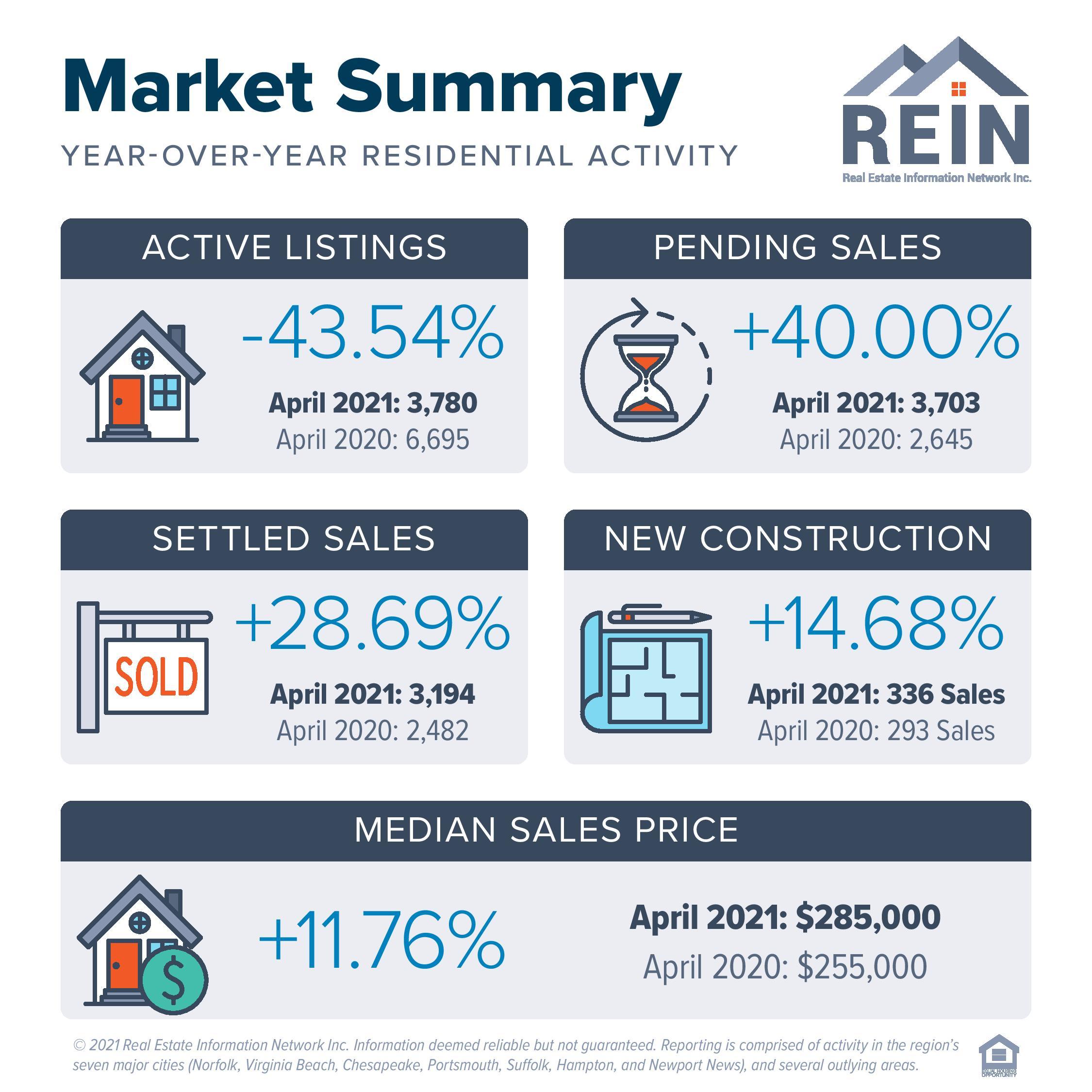 April image stats infographic pdf page 001