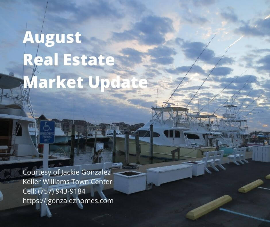 August Real Estate Market Update